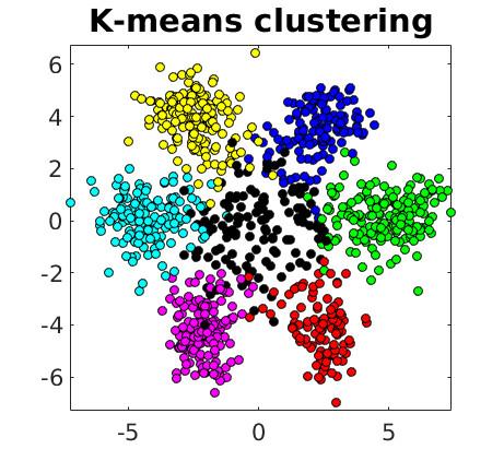 PCA e K-Means para decifrar o genoma