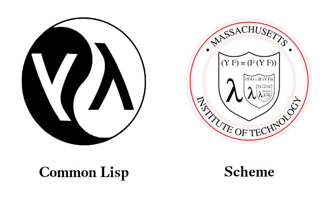 O que é Lisp? Dialetos e implementações.